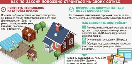 Что нужно учитывать при строительстве загородного дома ?